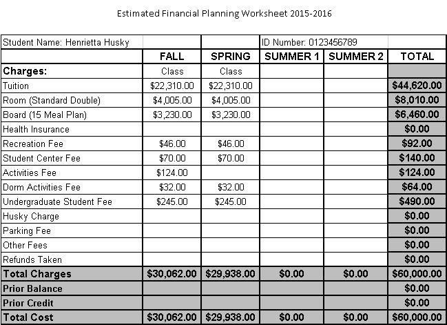 financial planning worksheet Madratco – Personal Financial Planning Worksheets